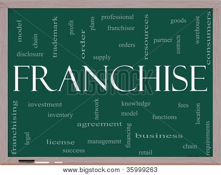 Franchise Word Cloud Concept On A Blackboard