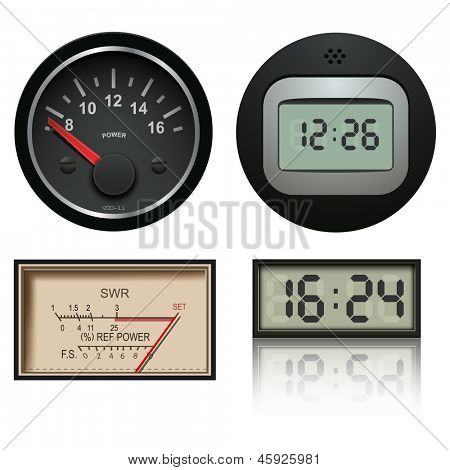 Vector clocks, gauges and speedometers