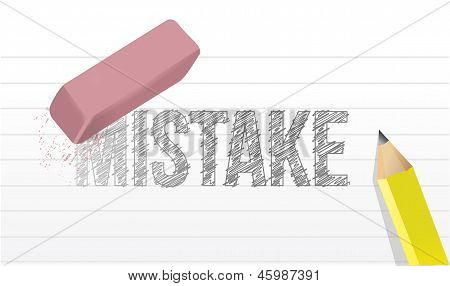 Erase Mistakes Concept Illustration Design
