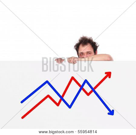 Unhappy Man And Chart