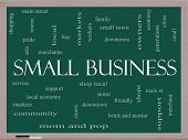 stock photo of local shop  - Small Business Word Cloud Concept on a Blackboard with great terms such as shop local community support stores and more - JPG