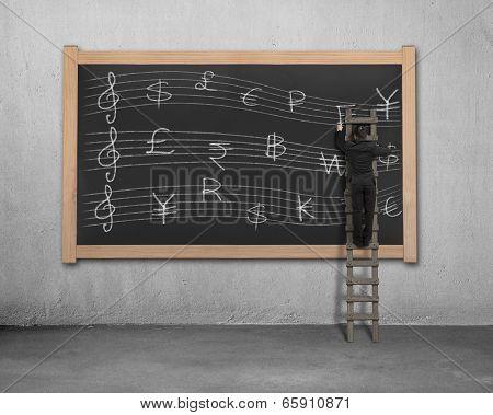 Sketching Momey Symbols Stave On Blackboard