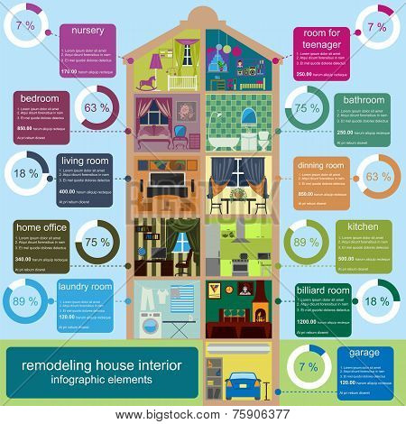 House Remodeling Infographic. Set Interior Elements For Creating Your Infographics