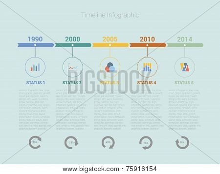 Retro Timeline Infographic, Vector design