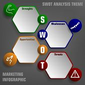 foto of swot analysis  - Vector illustration of SWOT analysis with icons represent each part and hexagon fields - JPG