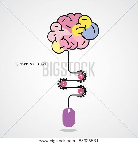 Creative Brain Idea Concept And Computer Mouse Symbol. Progression Of Idea Concept.