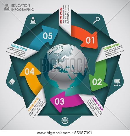Education Template with a globe and ribbon arrows  in different color as banners, web icons and place for your content. Concept vector illustration