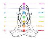 stock photo of chakra  - Seven chakras on body woman silhouette - JPG