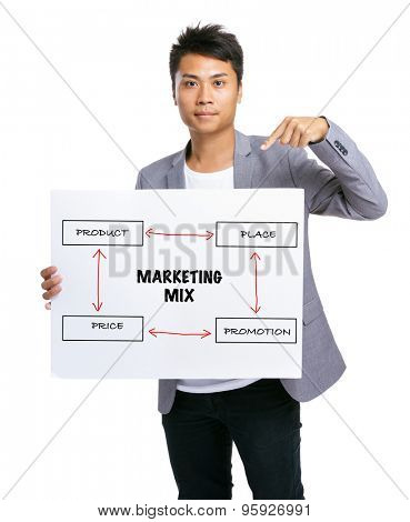 Business man finger pointing to placard showing marketing mix concept