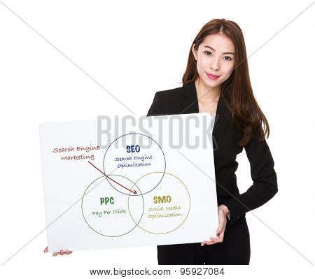 Business woman with a board for search engine marketing concept
