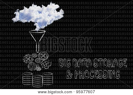 Big Data Storage & Processing: Clouds Being Processed Into Servers