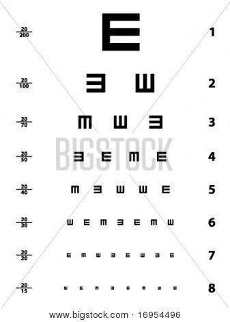Vektor Snellen Auge Testform
