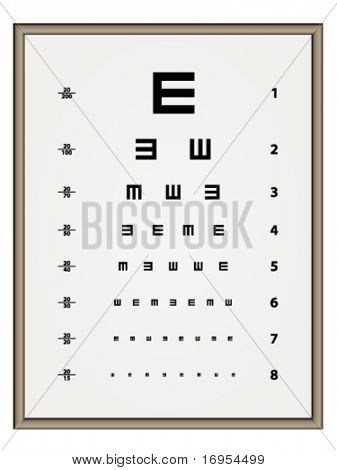 vector Snellen eye test chart