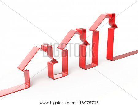 grow home sales