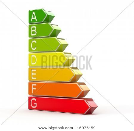 Energy classification