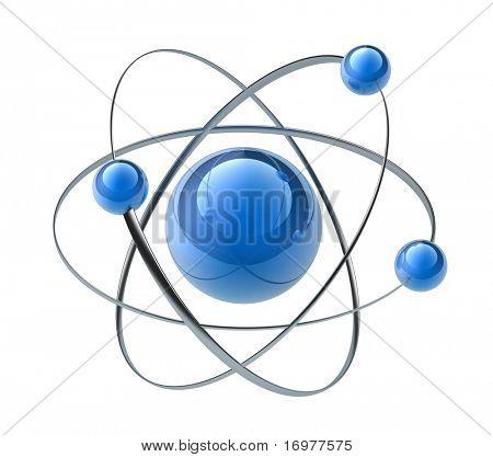 Orbital-Modell des Atoms