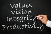 Values, Vision, Integrity And Productivity. How To Build A Company Culture That Drives Productivity. poster