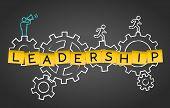 Leadership Business Management Teamwork Motivation Skills Concept Background poster