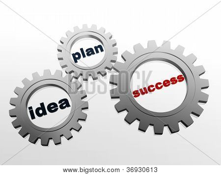 Idea, Plan, Success In Grey Gear-wheels