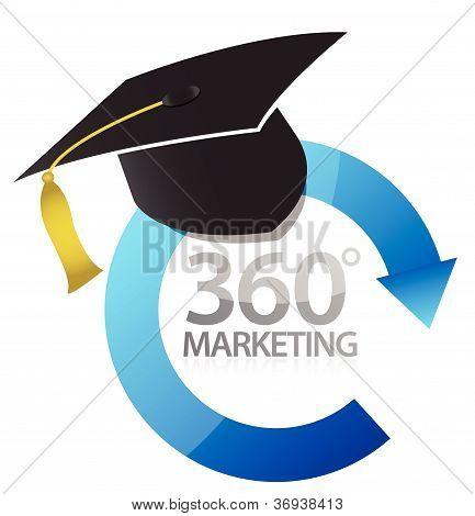 360 Marketing Education Concept Illustration