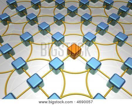 Visão geral da rede