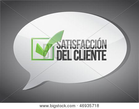 Spanish, Customer Support Message Communication