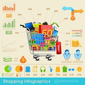 foto of trolley  - illustration of shopping infographics with statistics - JPG