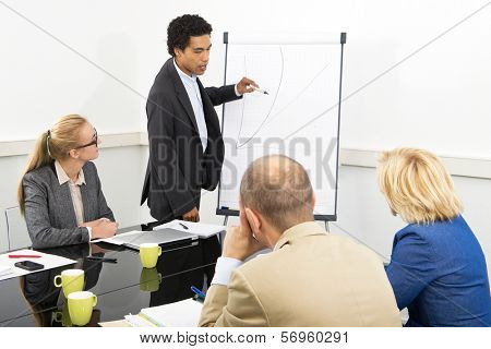trainer provides explanation of an in-company workshop, standing next to a graph, drawin on a flip over