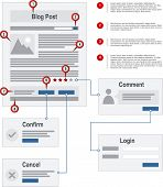 Internet Blog Site Map Navigation Structure Prototype vector with pointer markers