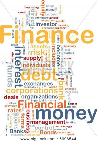 Finanças Word Cloud