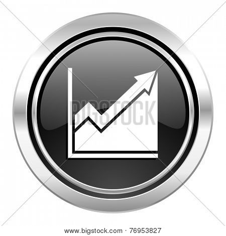 histogram icon, black chrome button, stock sign