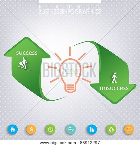 Success and Unsuccess Modern template infographic . Can be used for workflow layout, diagram, chart,