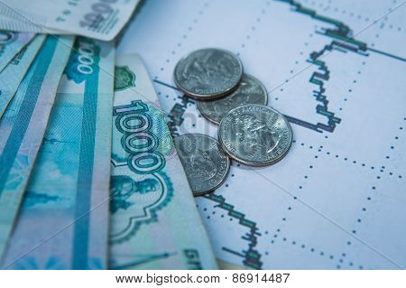 Ruble Exchange Rate On International Stock Exchanges.