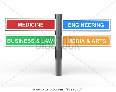 3D study disciplines sign board