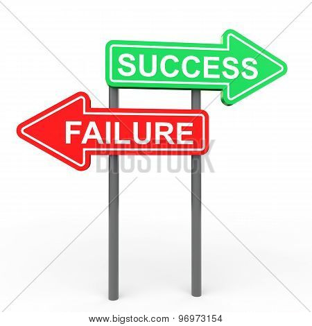 Success and failure sign board