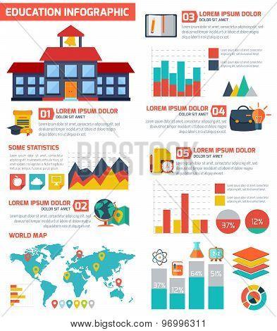 Flat education infographic background.