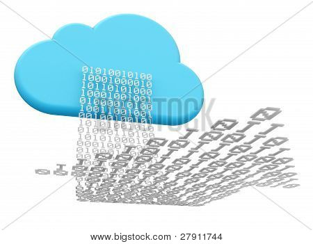 Cloud Computing And Downloading