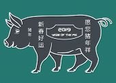 Silhouette Of A Pig With The Inscription 2019 Year Of The Pig. Chinese Inscriptions Mean Year Of The poster