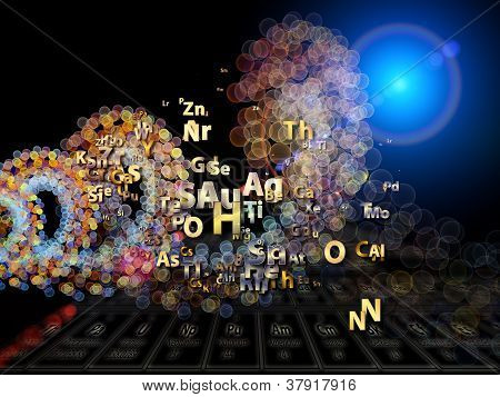 Chemical Elements Metaphor