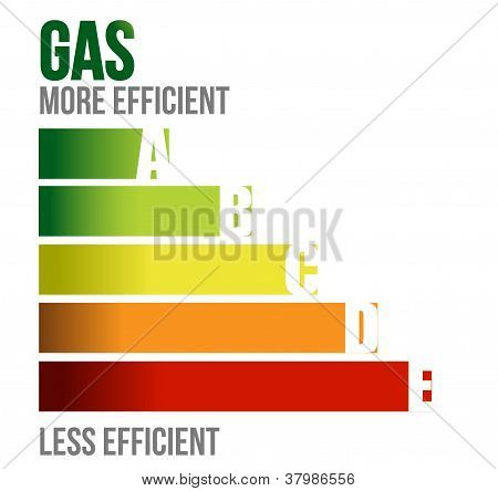 Gas Graph Diagram Illustration Design