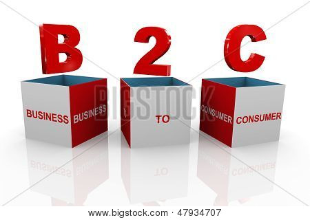 3D Box Of B2C - Business To Consumers