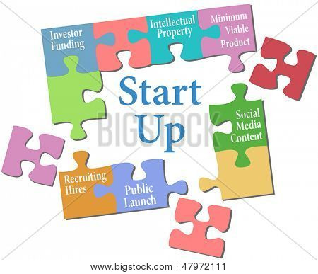 Jigsaw puzzle pieces put together entrepreneur business start up plan