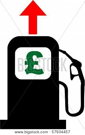 Rising Petrol Prices in the United Kingdom.