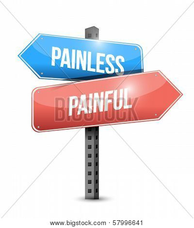 Painless And Painful Sign Illustration Design