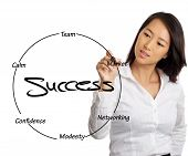 Asian Business Woman Writing Success Concept