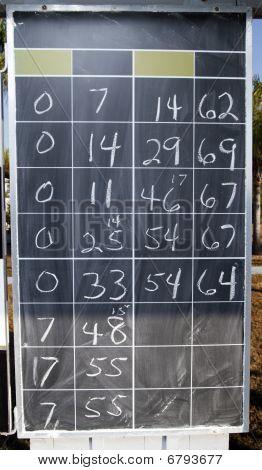 Shuffleboard Scoreboard