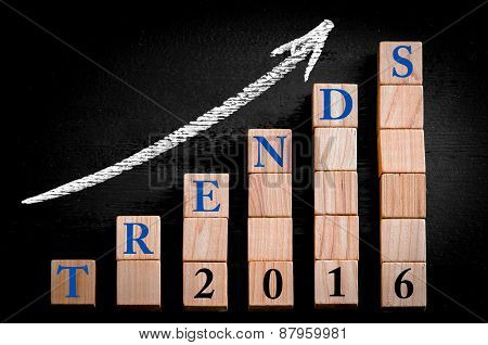 Message Trends 2016 On Ascending Arrow Above Bar Graph
