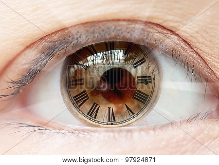 Female Eye Roman Numerals  Bio Clock.