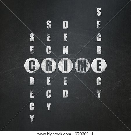 Privacy concept: word Crime in solving Crossword Puzzle