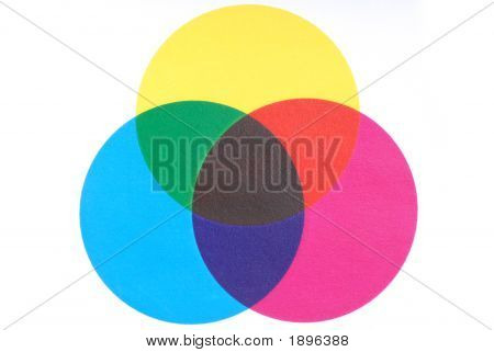 The Four Print Colors
